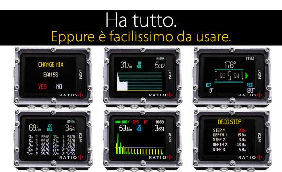 Ratio iX3M