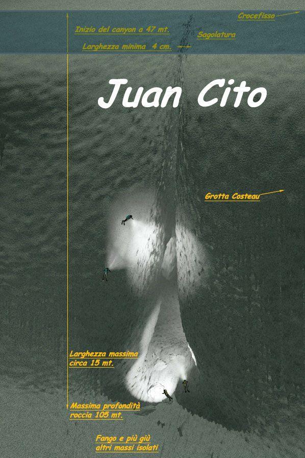 JUAN CITO